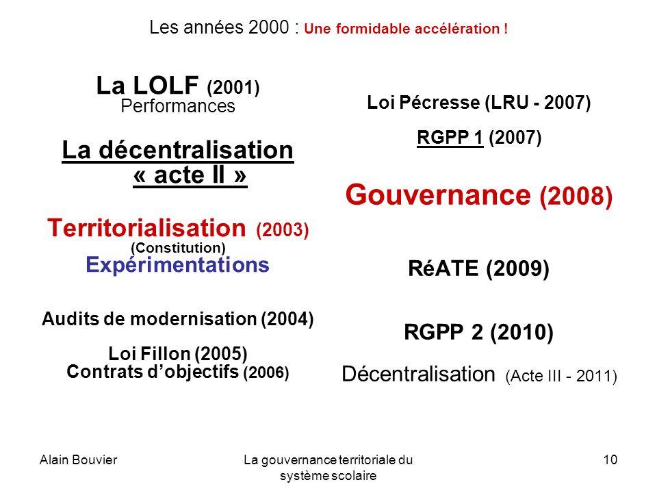 Alain BouvierLa gouvernance territoriale du système scolaire 10 Les années 2000 : Une formidable accélération ! La LOLF (2001) Performances La décentr