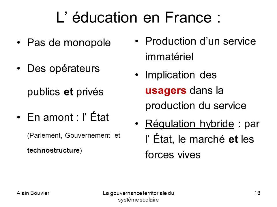 Alain BouvierLa gouvernance territoriale du système scolaire 18 L éducation en France : Pas de monopole Des opérateurs publics et privés En amont : l