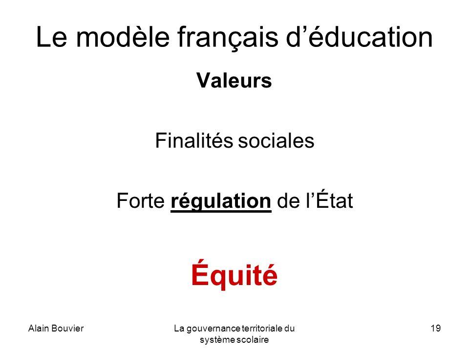 Alain BouvierLa gouvernance territoriale du système scolaire 19 Le modèle français déducation Valeurs Finalités sociales Forte régulation de lÉtat Équ