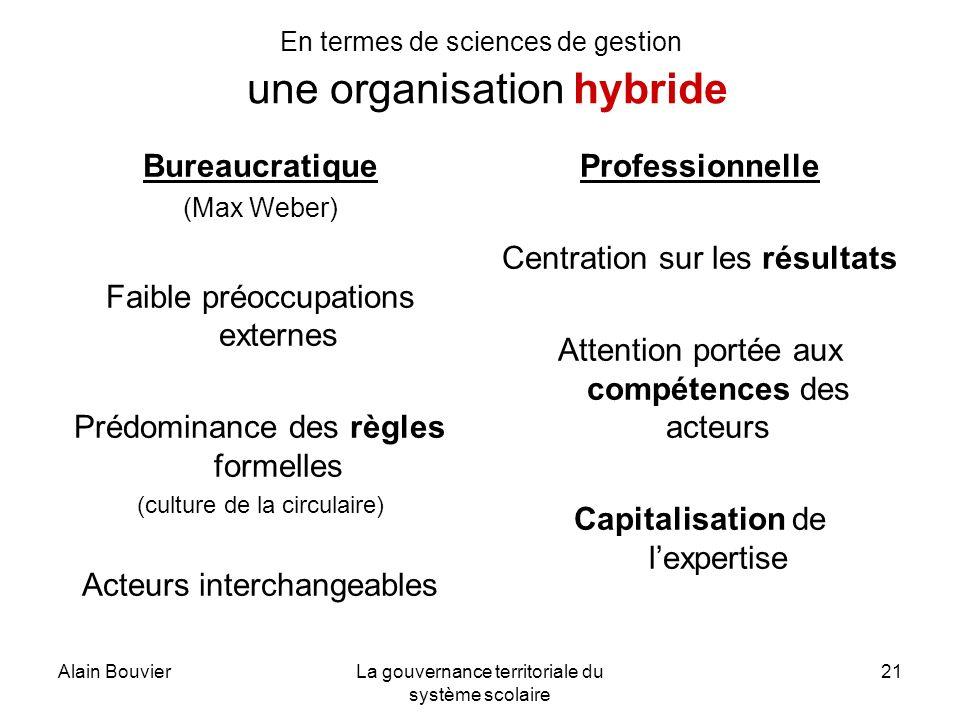Alain BouvierLa gouvernance territoriale du système scolaire 21 En termes de sciences de gestion une organisation hybride Bureaucratique (Max Weber) F