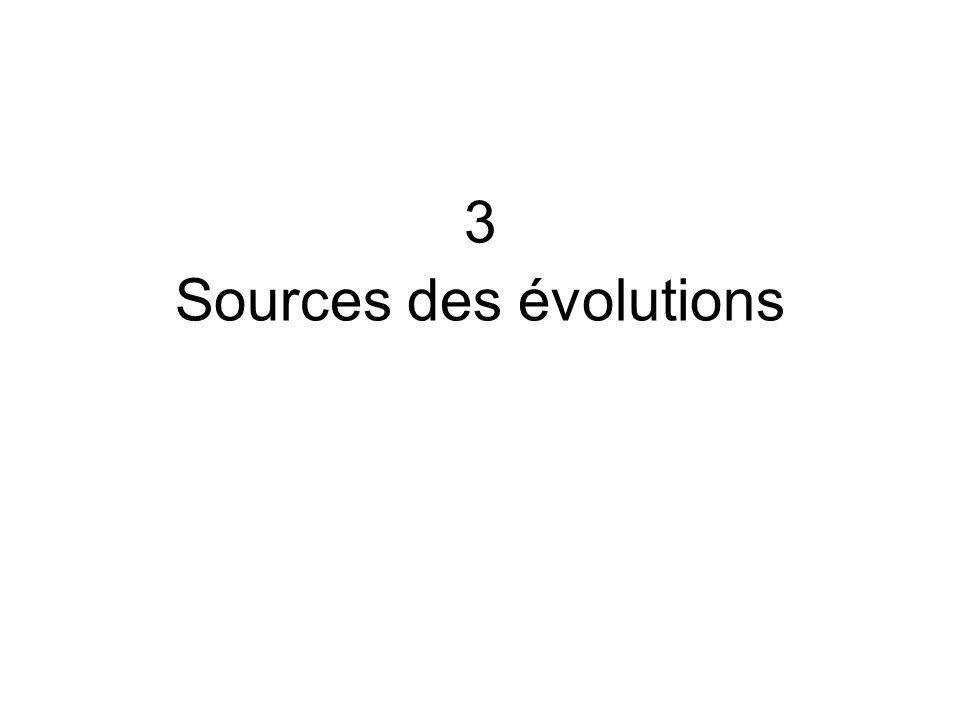 3 Sources des évolutions