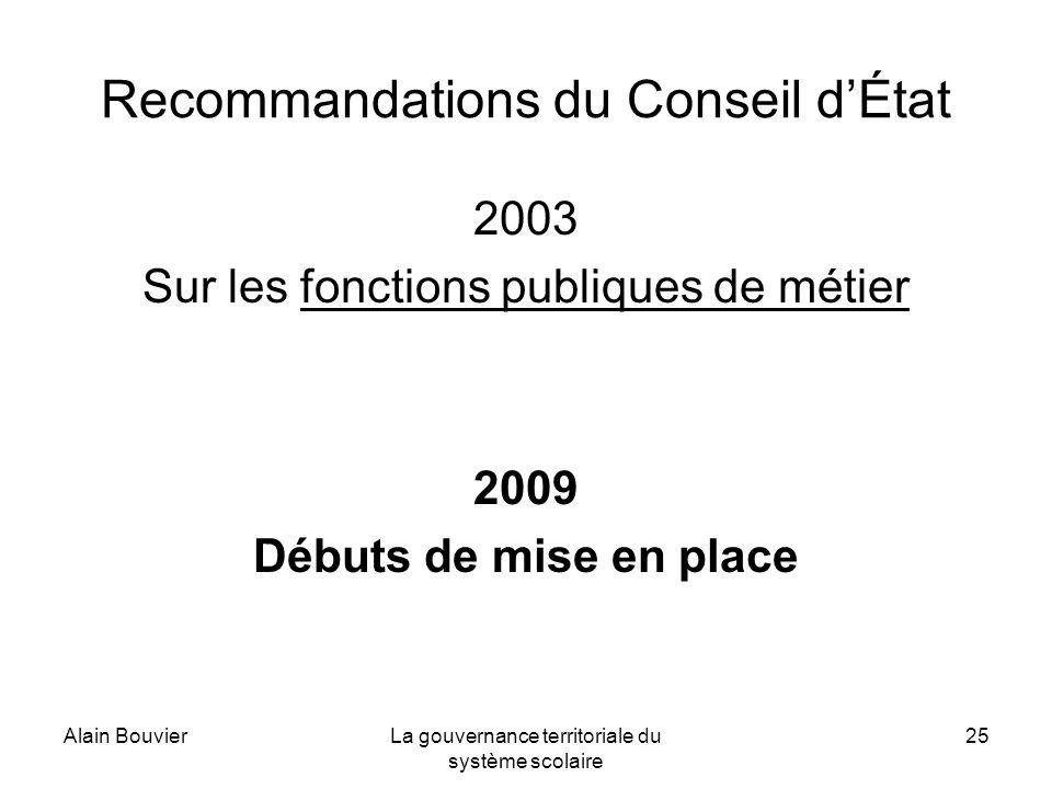 Alain BouvierLa gouvernance territoriale du système scolaire 25 Recommandations du Conseil dÉtat 2003 Sur les fonctions publiques de métier 2009 Débuts de mise en place