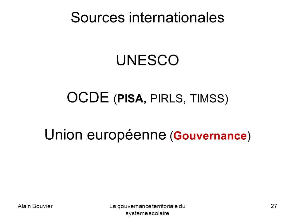 Alain BouvierLa gouvernance territoriale du système scolaire 27 Sources internationales UNESCO OCDE (PISA, PIRLS, TIMSS) Union européenne (Gouvernance