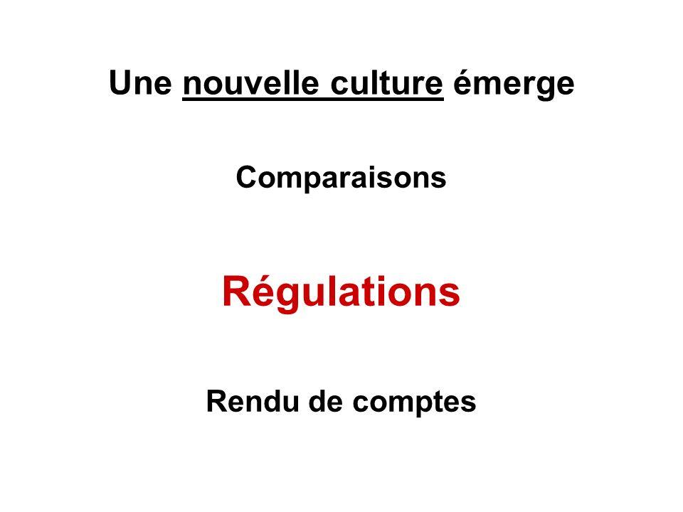 Une nouvelle culture émerge Comparaisons Régulations Rendu de comptes