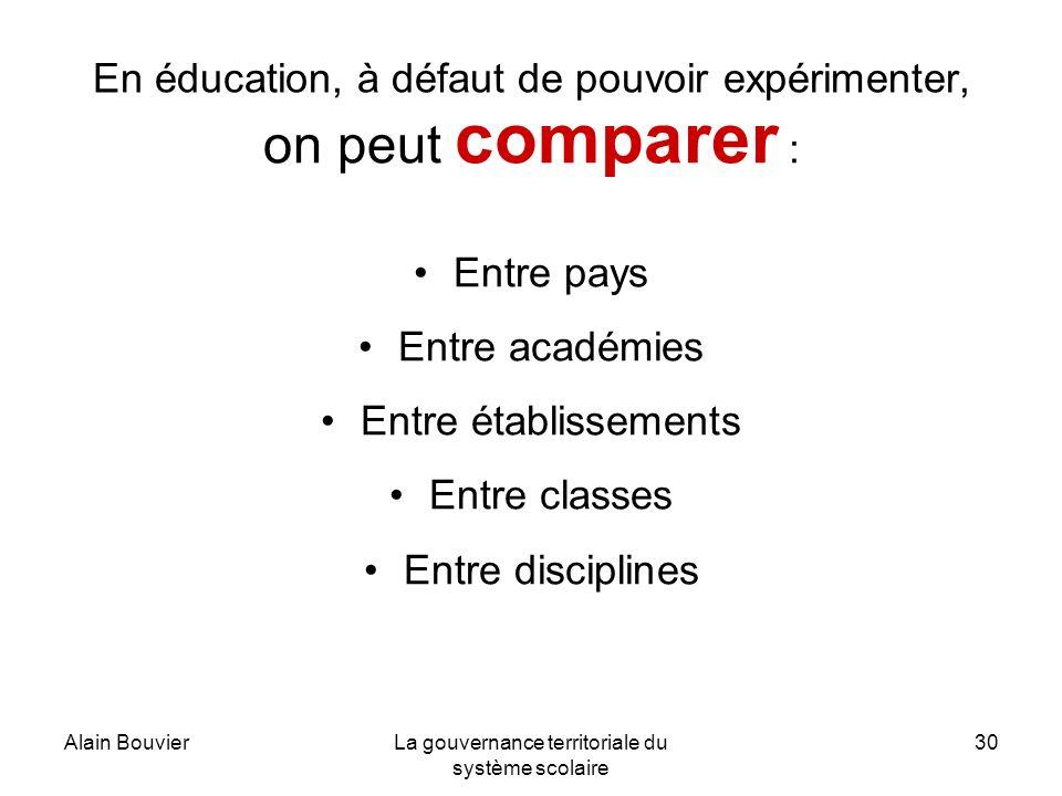 Alain BouvierLa gouvernance territoriale du système scolaire 30 En éducation, à défaut de pouvoir expérimenter, on peut comparer : Entre pays Entre ac
