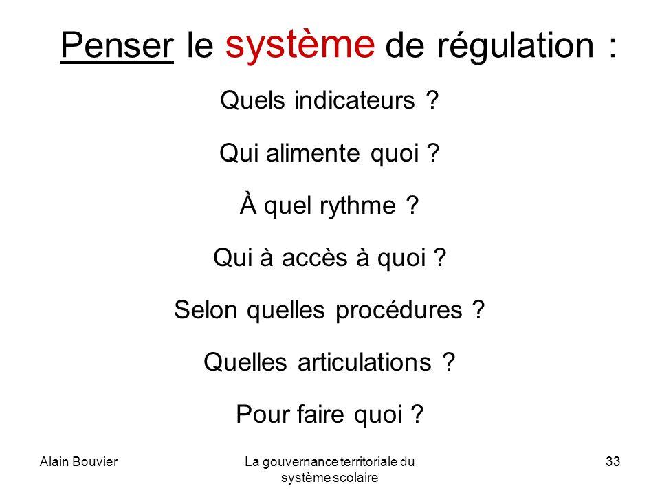 Alain BouvierLa gouvernance territoriale du système scolaire 33 Penser le système de régulation : Quels indicateurs ? Qui alimente quoi ? À quel rythm