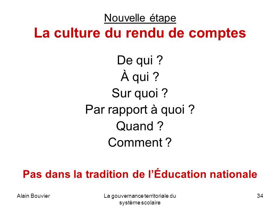 Alain BouvierLa gouvernance territoriale du système scolaire 34 Nouvelle étape La culture du rendu de comptes De qui ? À qui ? Sur quoi ? Par rapport