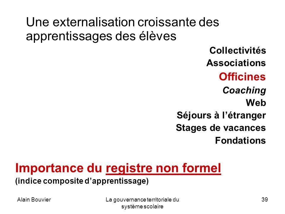 Alain BouvierLa gouvernance territoriale du système scolaire 39 Une externalisation croissante des apprentissages des élèves Collectivités Association