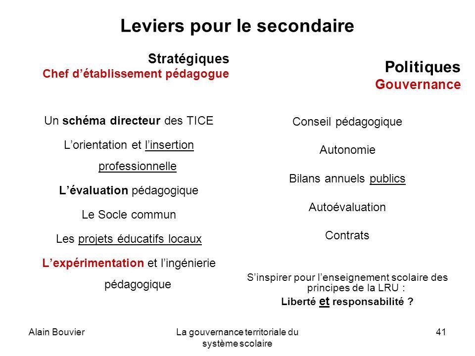 Alain BouvierLa gouvernance territoriale du système scolaire 41 Leviers pour le secondaire Stratégiques Chef détablissement pédagogue Un schéma direct