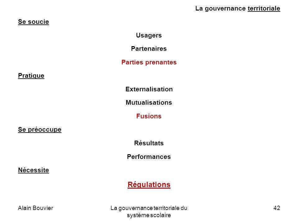 Alain BouvierLa gouvernance territoriale du système scolaire 42 La gouvernance territoriale Se soucie Usagers Partenaires Parties prenantes Pratique E
