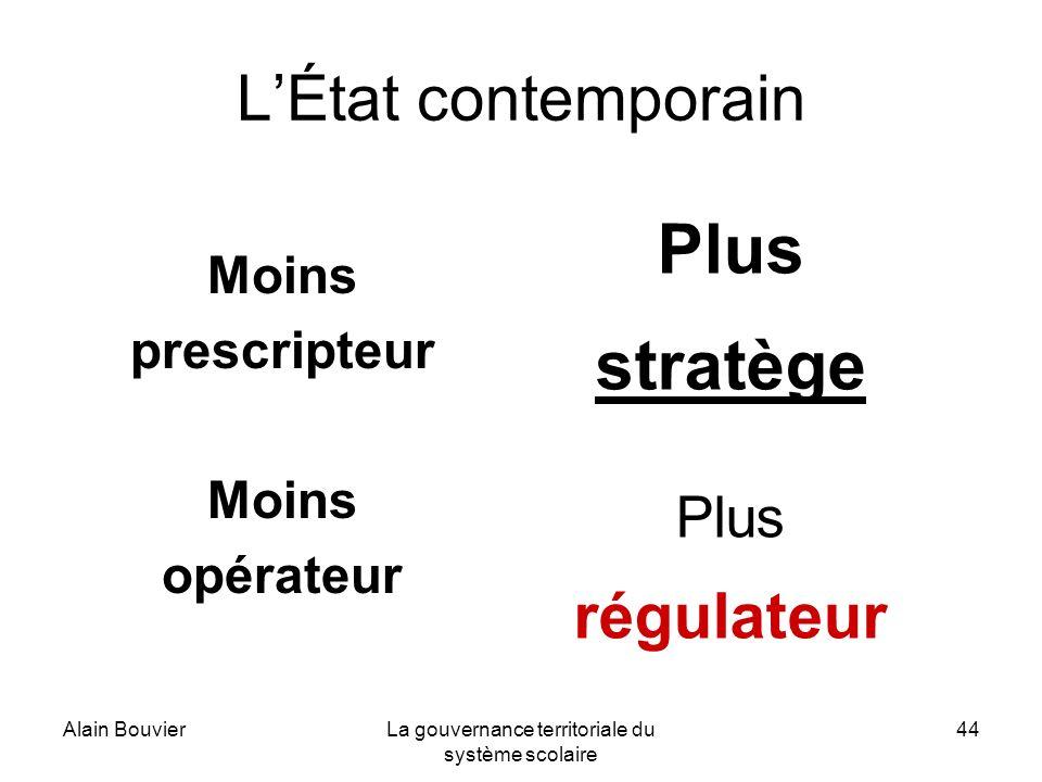 Alain BouvierLa gouvernance territoriale du système scolaire 44 LÉtat contemporain Moins prescripteur Moins opérateur Plus stratège Plus régulateur