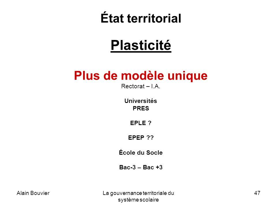 Alain BouvierLa gouvernance territoriale du système scolaire 47 État territorial Plasticité Plus de modèle unique Rectorat – I.A. Universités PRES EPL