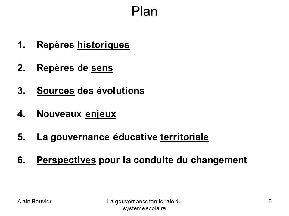 Alain BouvierLa gouvernance territoriale du système scolaire 5 Plan 1.Repères historiques 2.Repères de sens 3.Sources des évolutions 4.Nouveaux enjeux