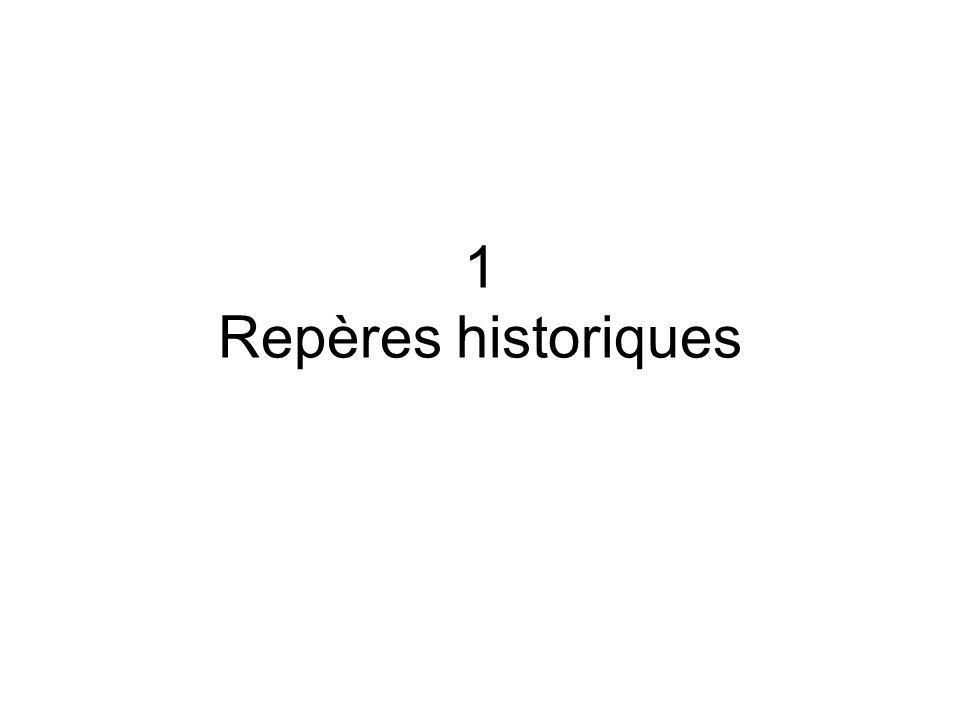 1 Repères historiques