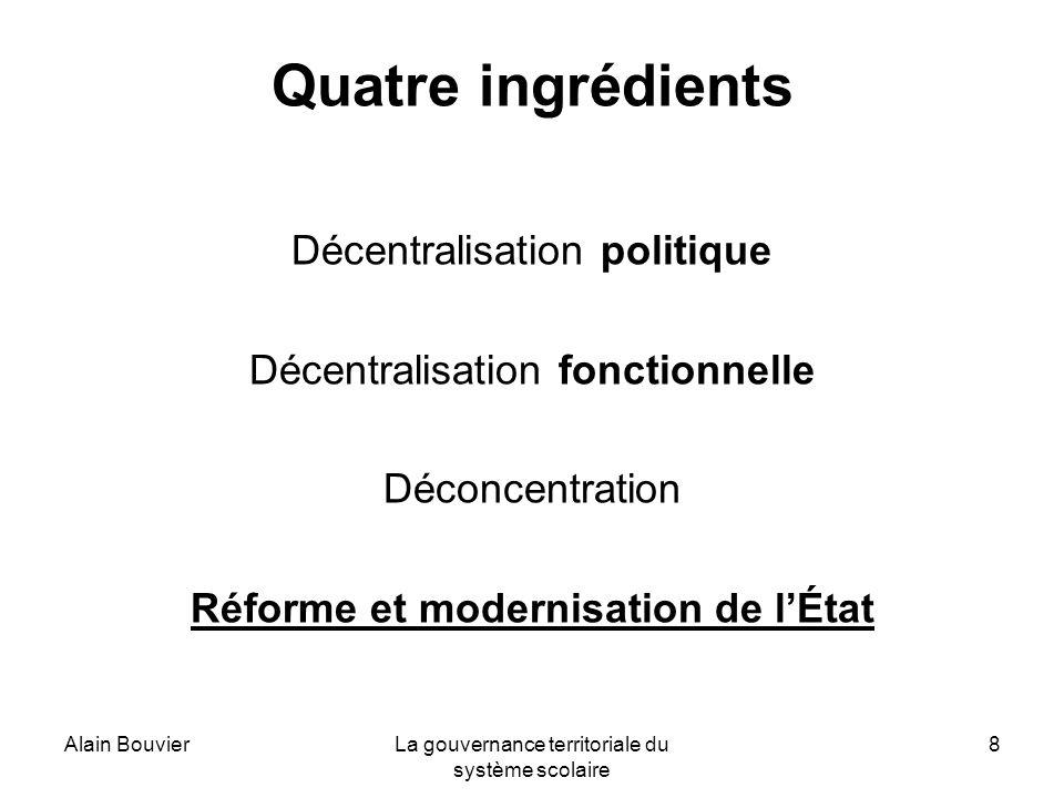 Alain BouvierLa gouvernance territoriale du système scolaire 8 Quatre ingrédients Décentralisation politique Décentralisation fonctionnelle Déconcentr