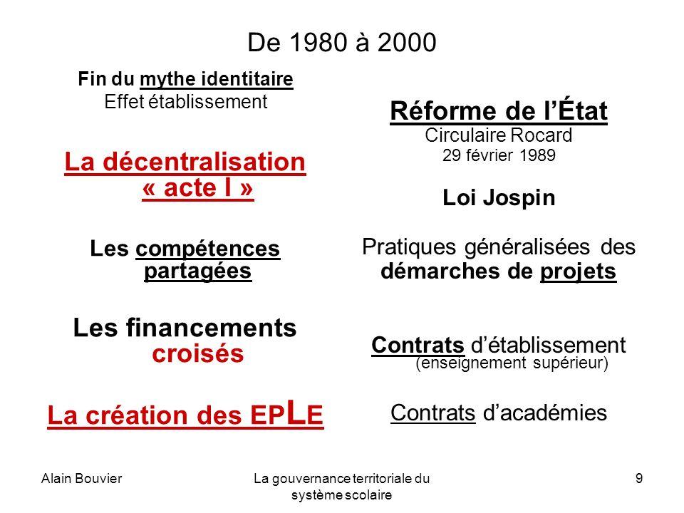 Alain BouvierLa gouvernance territoriale du système scolaire 9 De 1980 à 2000 Fin du mythe identitaire Effet établissement La décentralisation « acte
