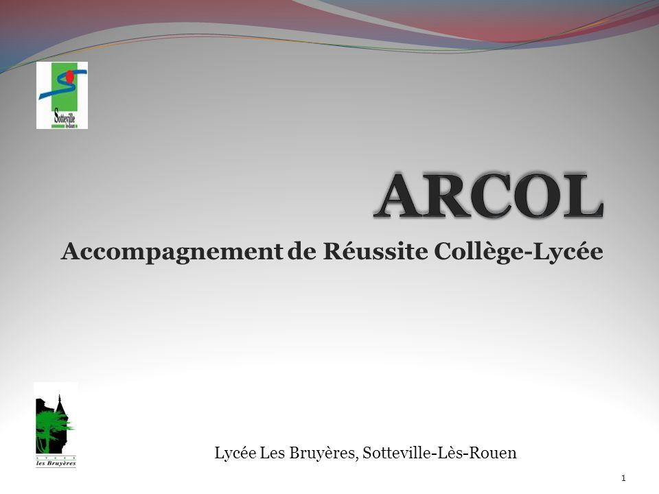 Les actions au Bruyères ARCOL est un axe prioritaire du projet détablissement Aide individualisée Accompagnement individualisé EDRESUP ARCOL ARCOL Lycée Les Bruyères2