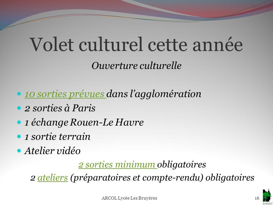 Volet culturel cette année Ouverture culturelle 10 sorties prévues dans lagglomération 10 sorties prévues 2 sorties à Paris 1 échange Rouen-Le Havre 1