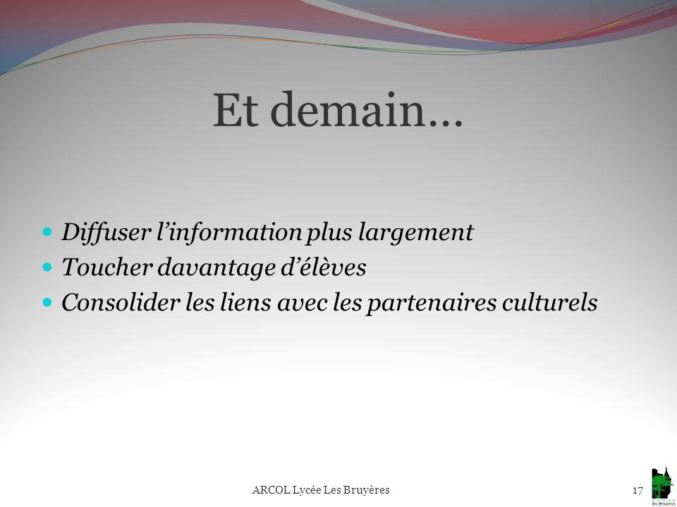 Et demain… Diffuser linformation plus largement Toucher davantage délèves Consolider les liens avec les partenaires culturels ARCOL Lycée Les Bruyères
