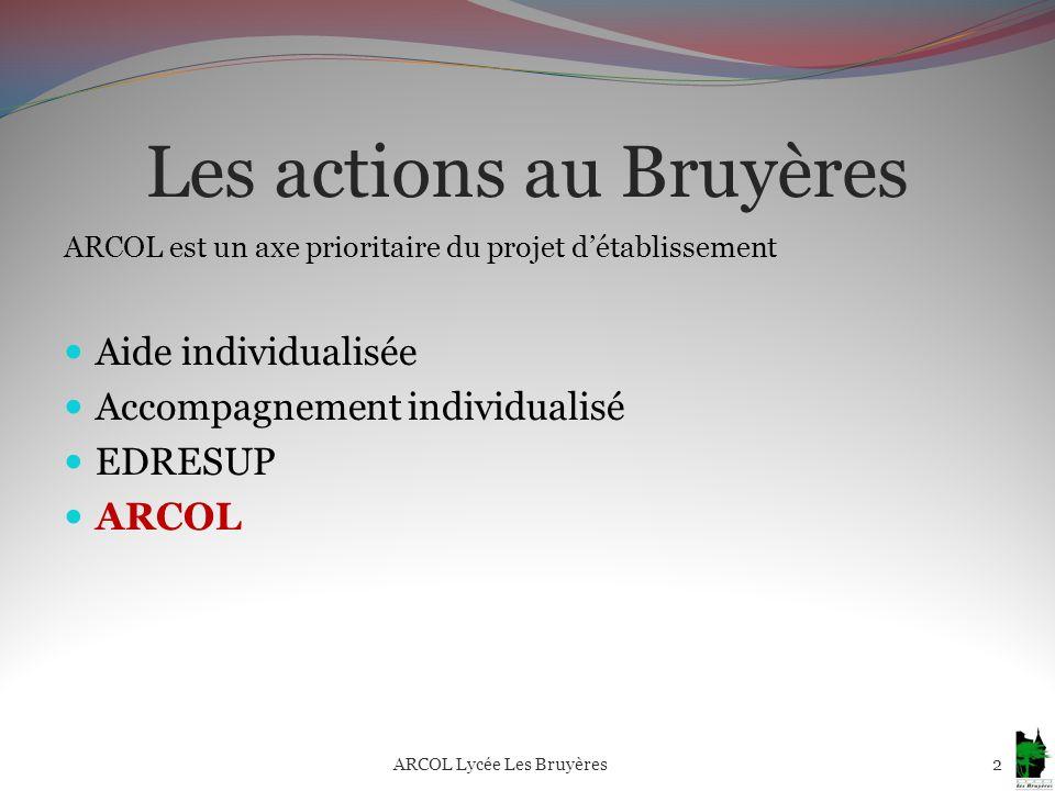 Les actions au Bruyères ARCOL est un axe prioritaire du projet détablissement Aide individualisée Accompagnement individualisé EDRESUP ARCOL ARCOL Lyc