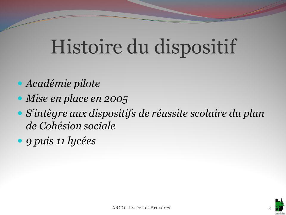 Histoire du dispositif Académie pilote Mise en place en 2005 Sintègre aux dispositifs de réussite scolaire du plan de Cohésion sociale 9 puis 11 lycée