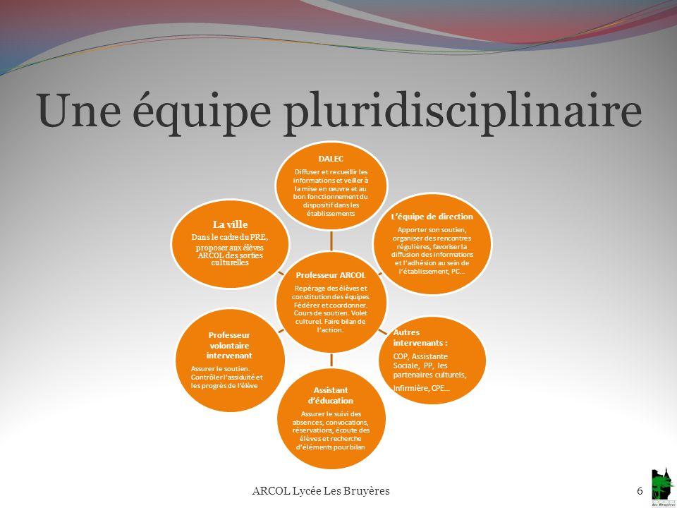 Une équipe pluridisciplinaire ARCOL Lycée Les Bruyères6 Professeur ARCOL Repérage des élèves et constitution des équipes. Fédérer et coordonner. Cours