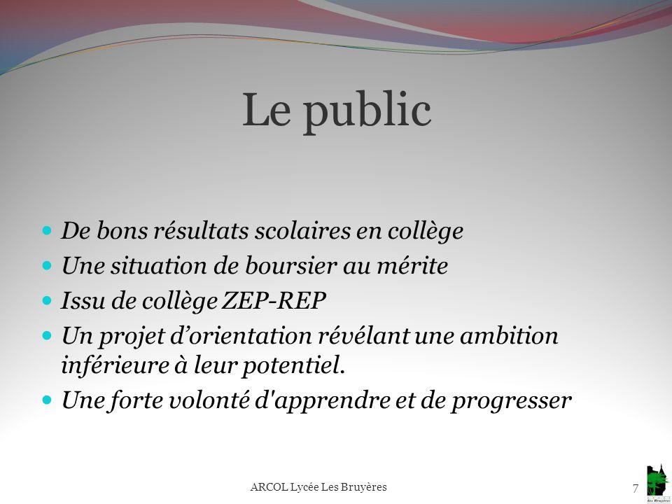 Le public De bons résultats scolaires en collège Une situation de boursier au mérite Issu de collège ZEP-REP Un projet dorientation révélant une ambit