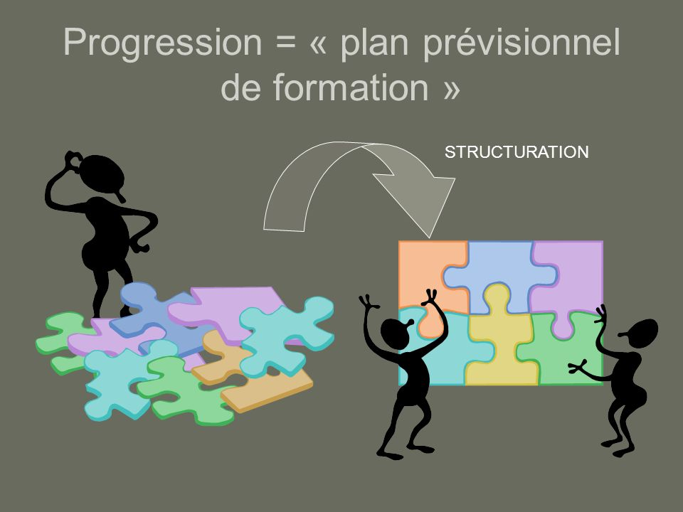 En première et terminale: tronc commun + modules spécifiques en sciences et modules en maths (liste établie en tenant compte de la classification des baccalauréats professionnels) progression sur 2 ans