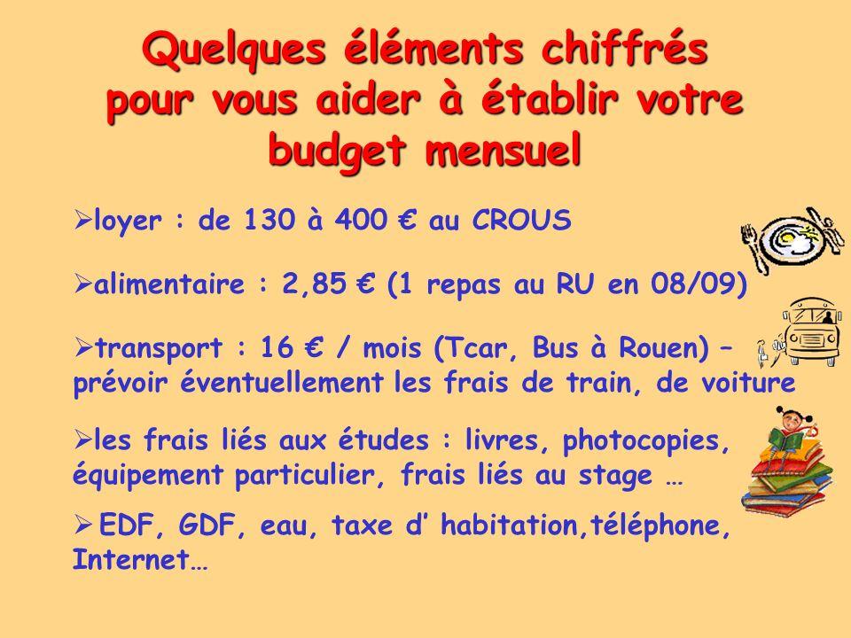 Quelques éléments chiffrés pour vous aider à établir votre budget mensuel loyer : de 130 à 400 au CROUS alimentaire : 2,85 (1 repas au RU en 08/09) tr