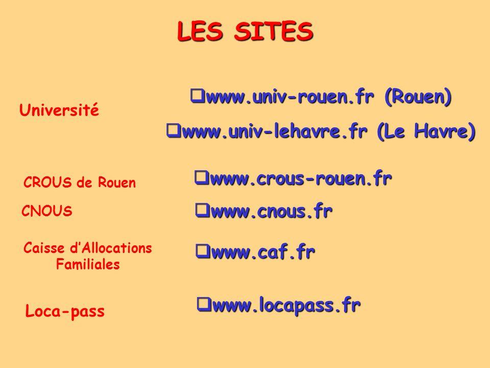 LES SITES www.univ-rouen.fr (Rouen) www.univ-rouen.fr (Rouen) www.univ-lehavre.fr (Le Havre) www.univ-lehavre.fr (Le Havre) www.crous-rouen.fr www.cro