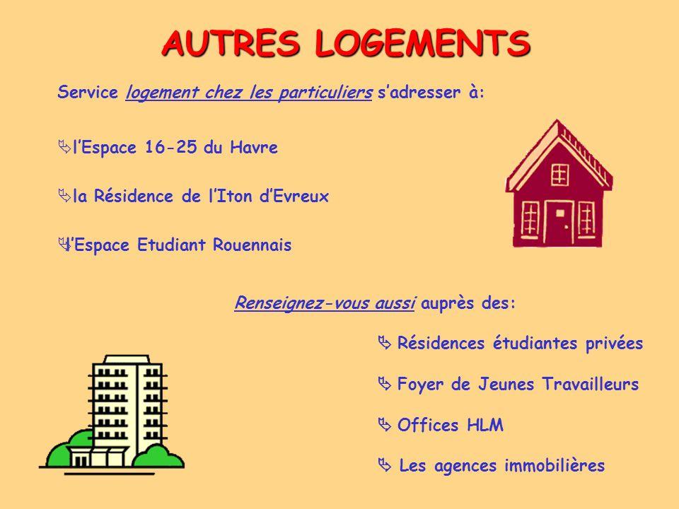 AUTRES LOGEMENTS Service logement chez les particuliers sadresser à: lEspace 16-25 du Havre la Résidence de lIton dEvreux lEspace Etudiant Rouennais R