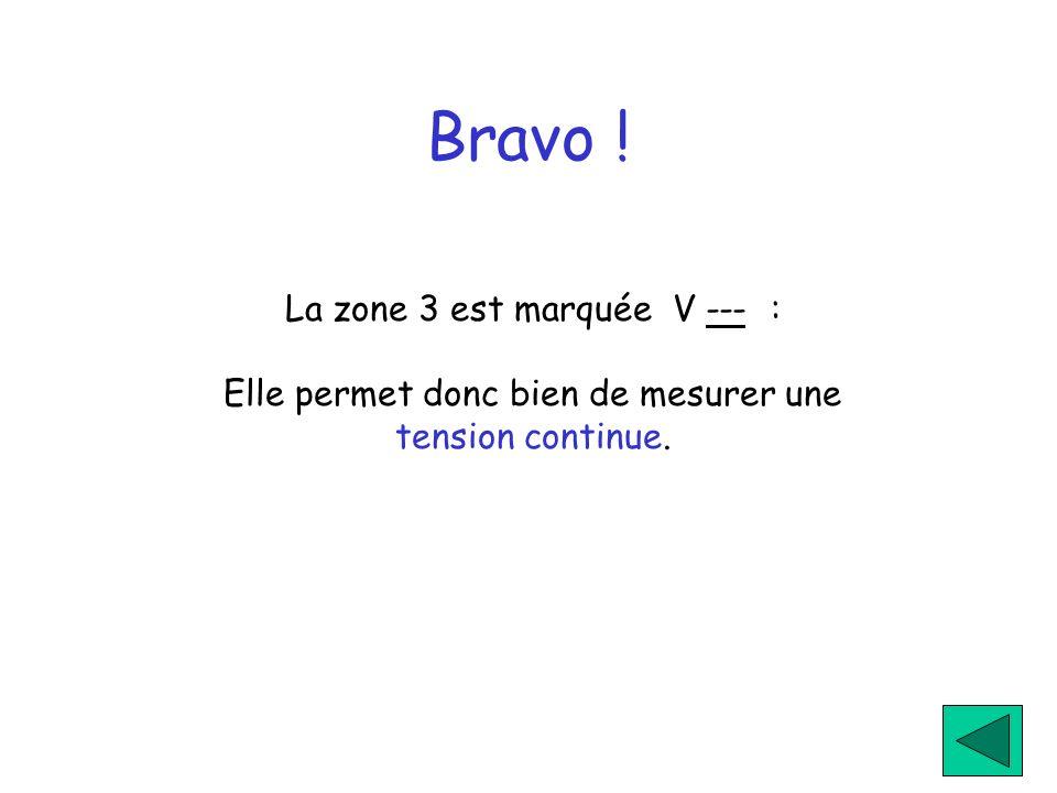 Bravo ! La zone 3 est marquée V --- : Elle permet donc bien de mesurer une tension continue.