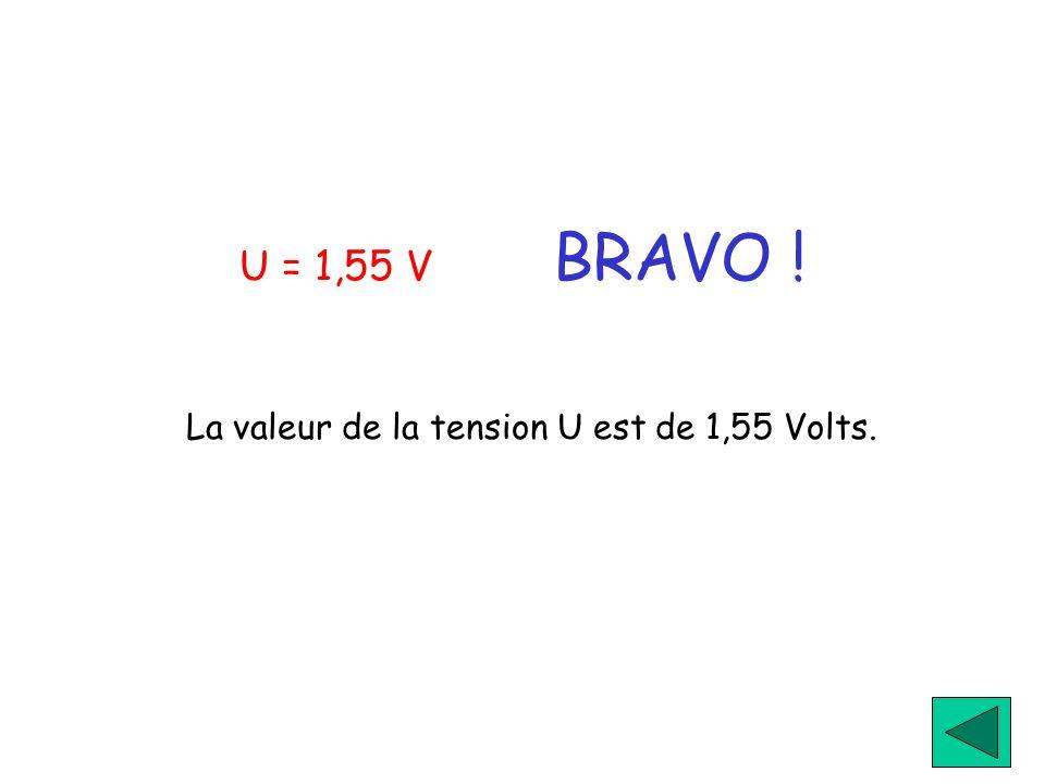 U = 1,55 V BRAVO ! La valeur de la tension U est de 1,55 Volts.