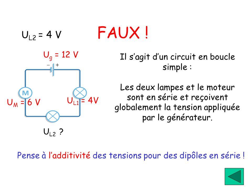 U L2 = 4 V FAUX ! Il sagit dun circuit en boucle simple : Les deux lampes et le moteur sont en série et reçoivent globalement la tension appliquée par