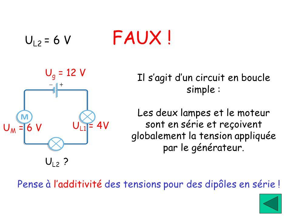 U L2 = 6 V FAUX ! Il sagit dun circuit en boucle simple : Les deux lampes et le moteur sont en série et reçoivent globalement la tension appliquée par