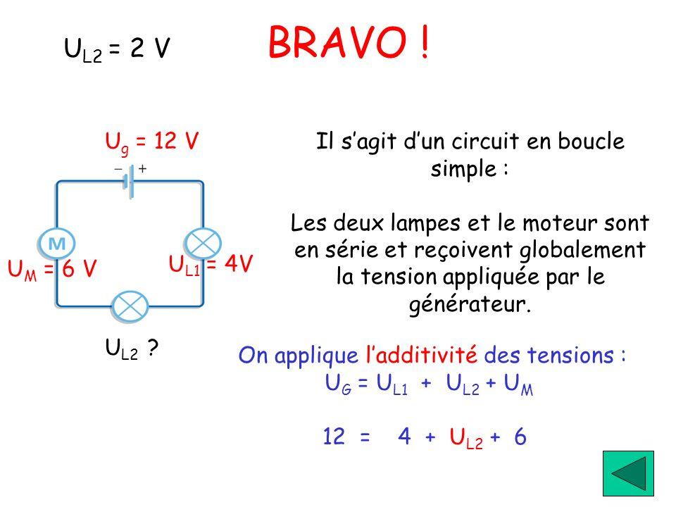 U L2 = 2 V BRAVO ! Il sagit dun circuit en boucle simple : Les deux lampes et le moteur sont en série et reçoivent globalement la tension appliquée pa