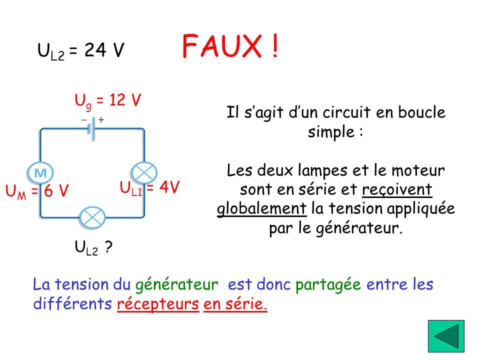 U L2 = 24 V FAUX ! Il sagit dun circuit en boucle simple : Les deux lampes et le moteur sont en série et reçoivent globalement la tension appliquée pa