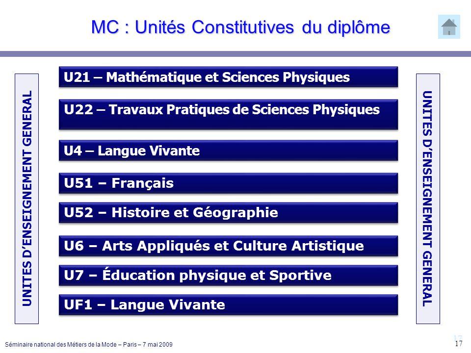 17 MC : Unités Constitutives du diplôme U21 – Mathématique et Sciences Physiques U22 – Travaux Pratiques de Sciences Physiques U4 – Langue Vivante U51