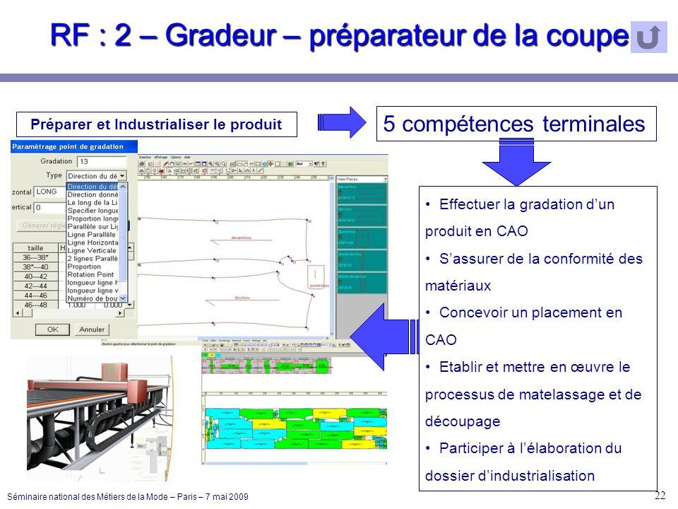 RF : 2 – Gradeur – préparateur de la coupe 22 Séminaire national des Métiers de la Mode – Paris – 7 mai 2009 5 compétences terminales Préparer et Indu