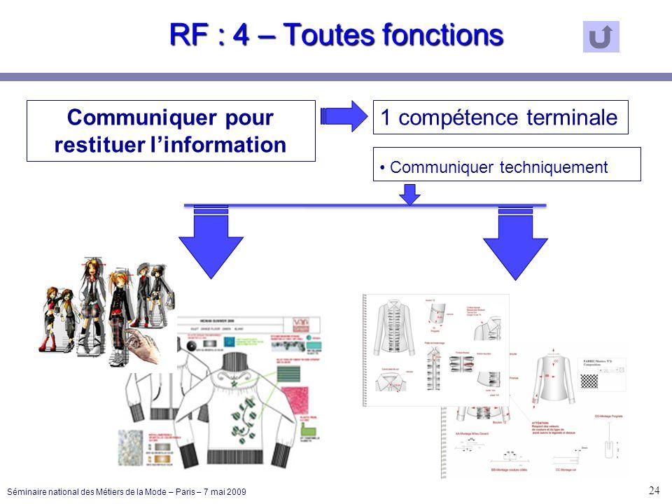 RF : 4 – Toutes fonctions 24 Séminaire national des Métiers de la Mode – Paris – 7 mai 2009 Communiquer pour restituer linformation 1 compétence termi