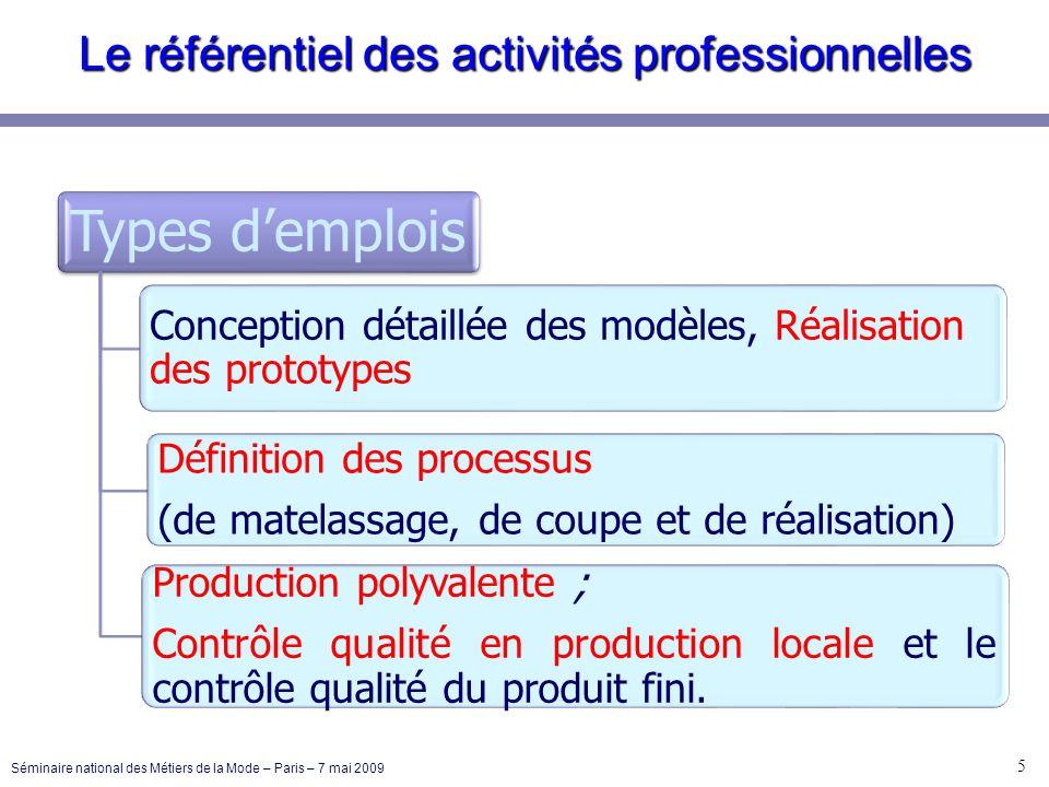 Le référentiel des activités professionnelles 5 Séminaire national des Métiers de la Mode – Paris – 7 mai 2009 Types demplois Définition des processus