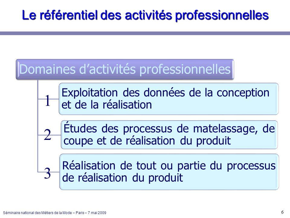Le référentiel des activités professionnelles 6 Séminaire national des Métiers de la Mode – Paris – 7 mai 2009 Domaines dactivités professionnelles Ét