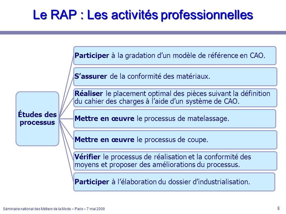 Le RAP : Les activités professionnelles 9 Séminaire national des Métiers de la Mode – Paris – 7 mai 2009 Réalisation en tout ou partie du processus de fabrication.