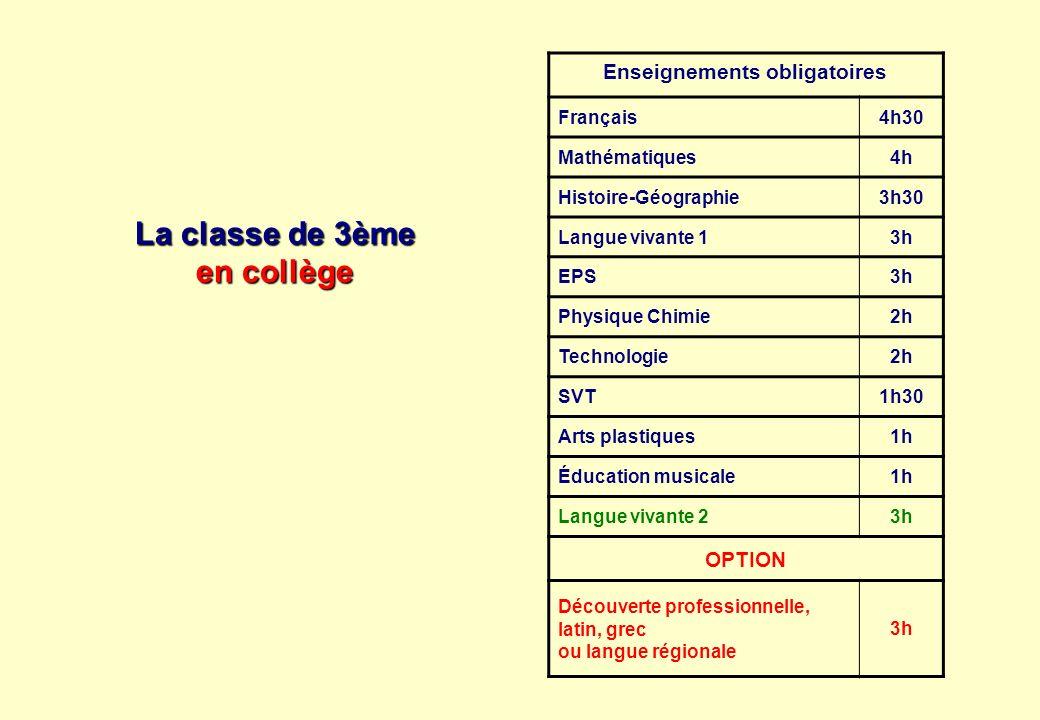 La classe de 3ème Découverte Professionnelle 3h Enseignements communs obligatoires 28h30 Option 3h Découverte professionnelle ou latin