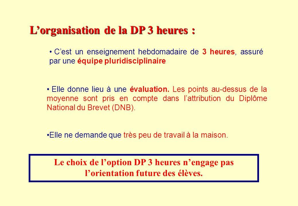 Loption DP 3h permet de découvrir : -les familles de métiers à tout niveau de qualification, -les milieux professionnels entreprises, administrations,