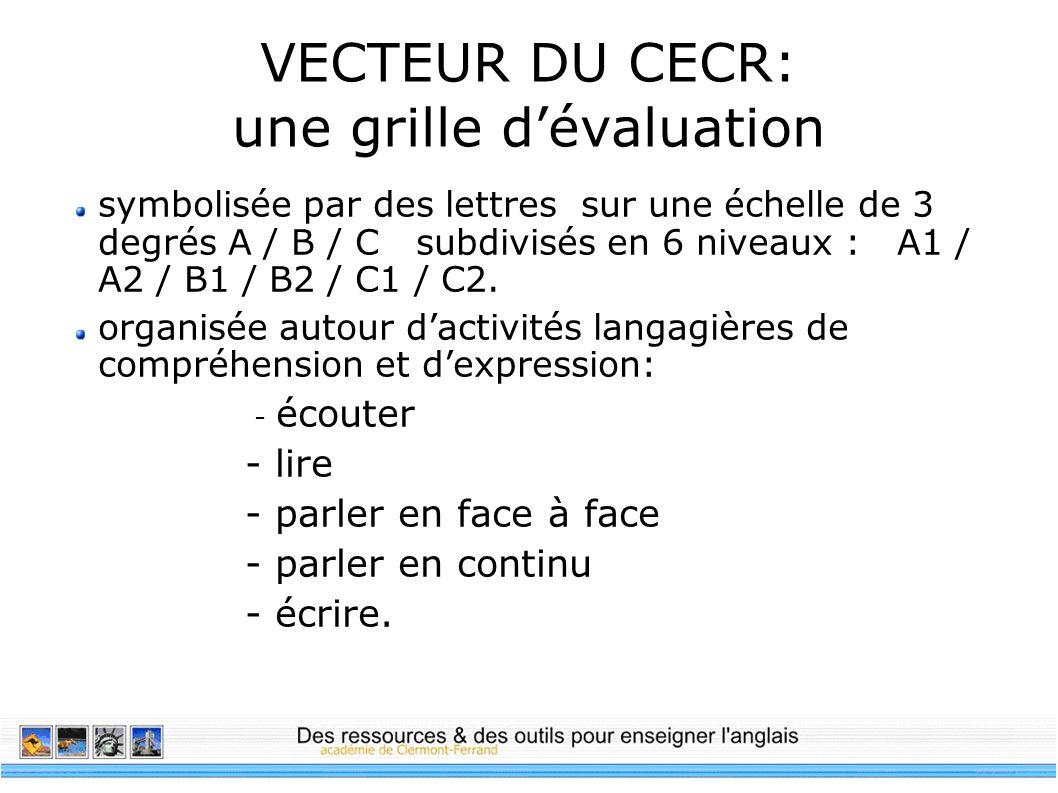 VECTEUR DU CECR: une grille dévaluation symbolisée par des lettres sur une échelle de 3 degrés A / B / C subdivisés en 6 niveaux : A1 / A2 / B1 / B2 /