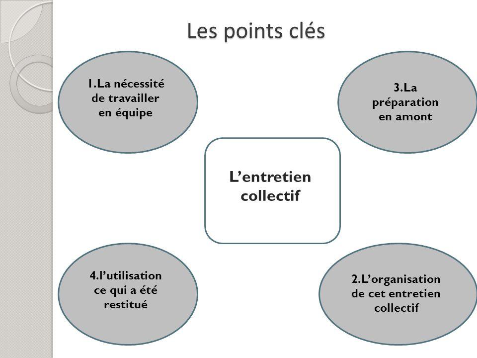 Les points clés 1.La nécessité de travailler en équipe 2.Lorganisation de cet entretien collectif 3.La préparation en amont 4.lutilisation ce qui a ét