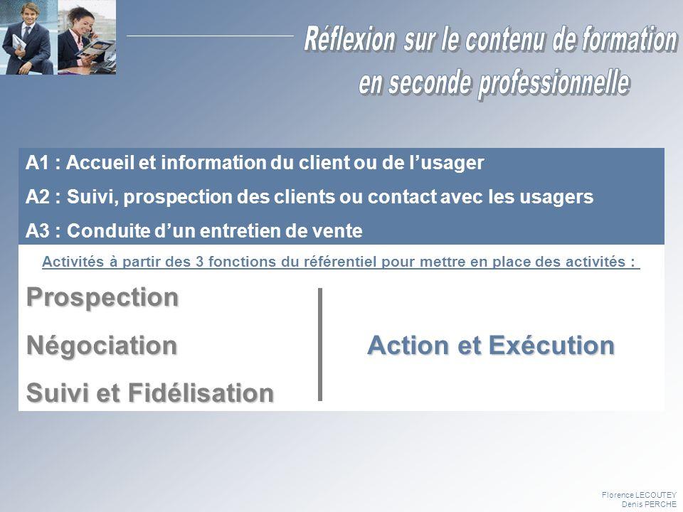 Florence LECOUTEY Denis PERCHE A1 : Accueil et information du client ou de lusager A2 : Suivi, prospection des clients ou contact avec les usagers A3