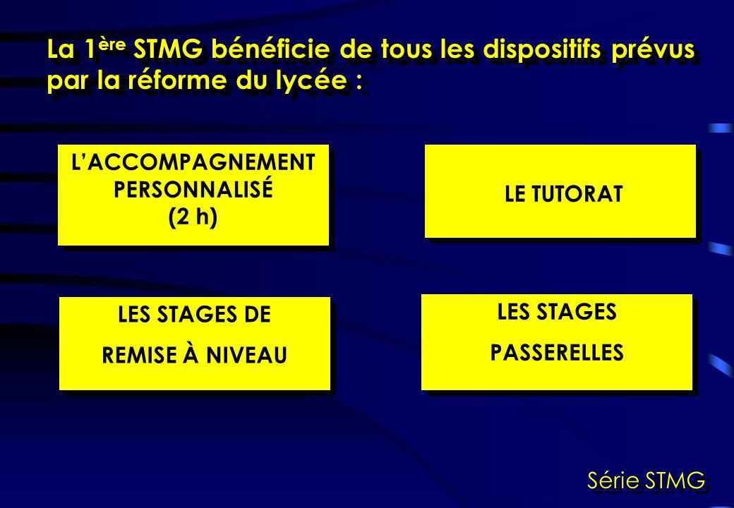 La 1 ère STMG bénéficie de tous les dispositifs prévus par la réforme du lycée : LACCOMPAGNEMENT PERSONNALISÉ (2 h) LACCOMPAGNEMENT PERSONNALISÉ (2 h) LES STAGES DE REMISE À NIVEAU LES STAGES DE REMISE À NIVEAU LE TUTORAT LES STAGES PASSERELLES LES STAGES PASSERELLES Série STMG