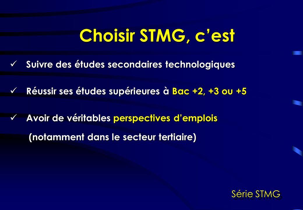 Suivre des études secondaires Série STMG